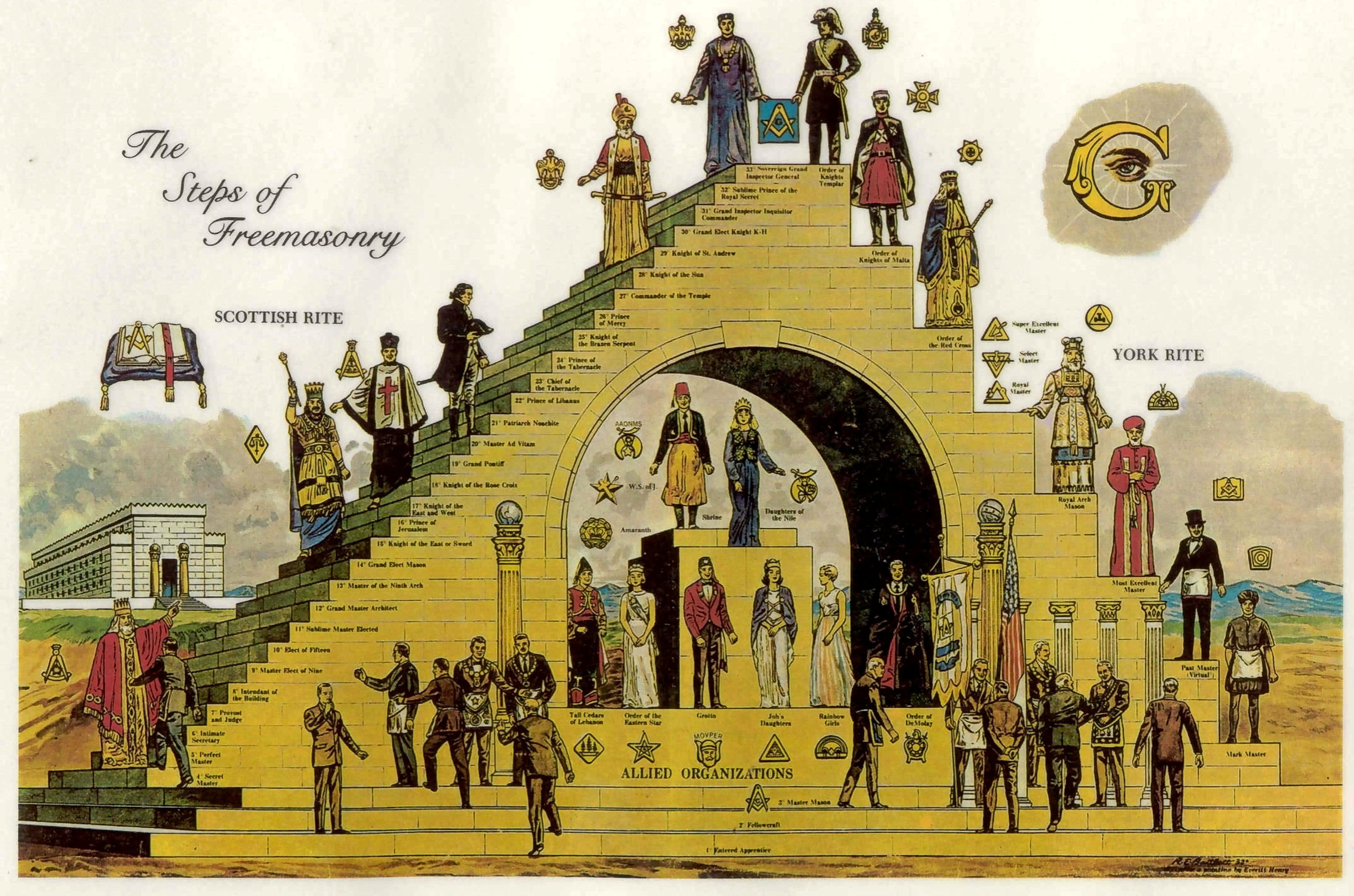 The-Structure-of-Freemasonry-Life-Magazine-08-October-1956-in-The-Masonic-Library-Museum-of-PA.jpg